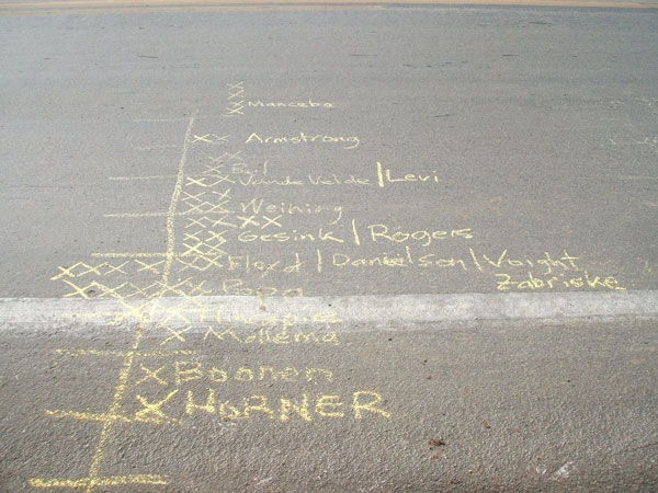 "the final scoreboard - Chris Horner ""won"" with the widest turn :)"