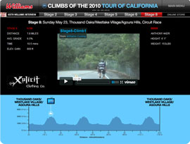 Climbs of the 2010 Amgen Tour of California