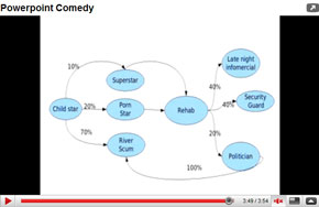 Powerpoint comedy :)