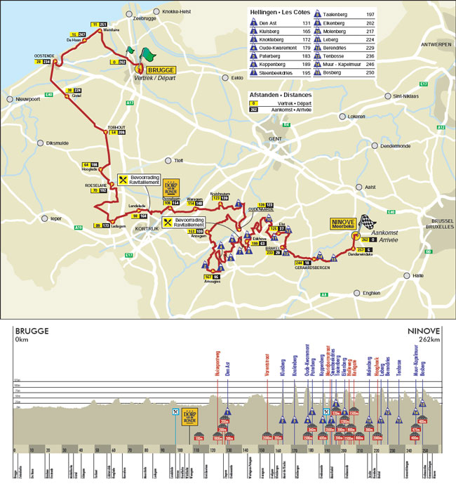 Tour of Flanders route