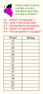 tasting scoresheet - click to enlarge