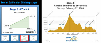 Williams Cycling TOC climbing stage preview