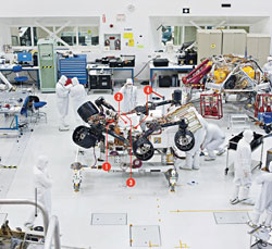 Outfitting the next Mars Rover
