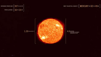 riding light - the Sun, as seen from a photon