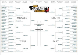 March madness ?