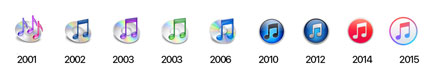 Apple iTunes icons over the years