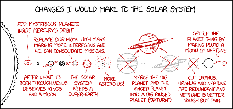 solar system changes