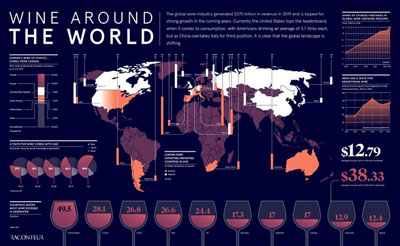 wine around the world (click to enbiggen)
