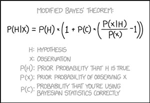 Modified Bayes Theorem