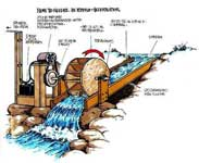 micro-hydroelectric power systems